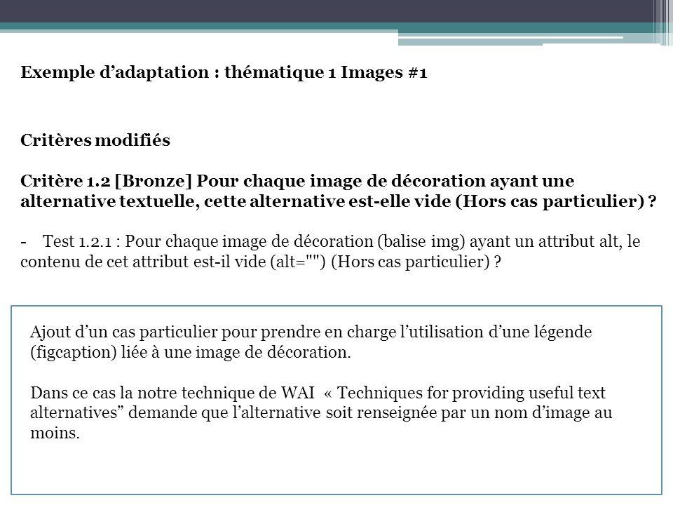 Exemple dadaptation : thématique 1 Images #1 Critères modifiés Critère 1.2 [Bronze] Pour chaque image de décoration ayant une alternative textuelle, cette alternative est-elle vide (Hors cas particulier) .