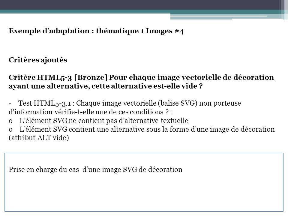 Exemple dadaptation : thématique 1 Images #4 Critères ajoutés Critère HTML5-3 [Bronze] Pour chaque image vectorielle de décoration ayant une alternative, cette alternative est-elle vide .