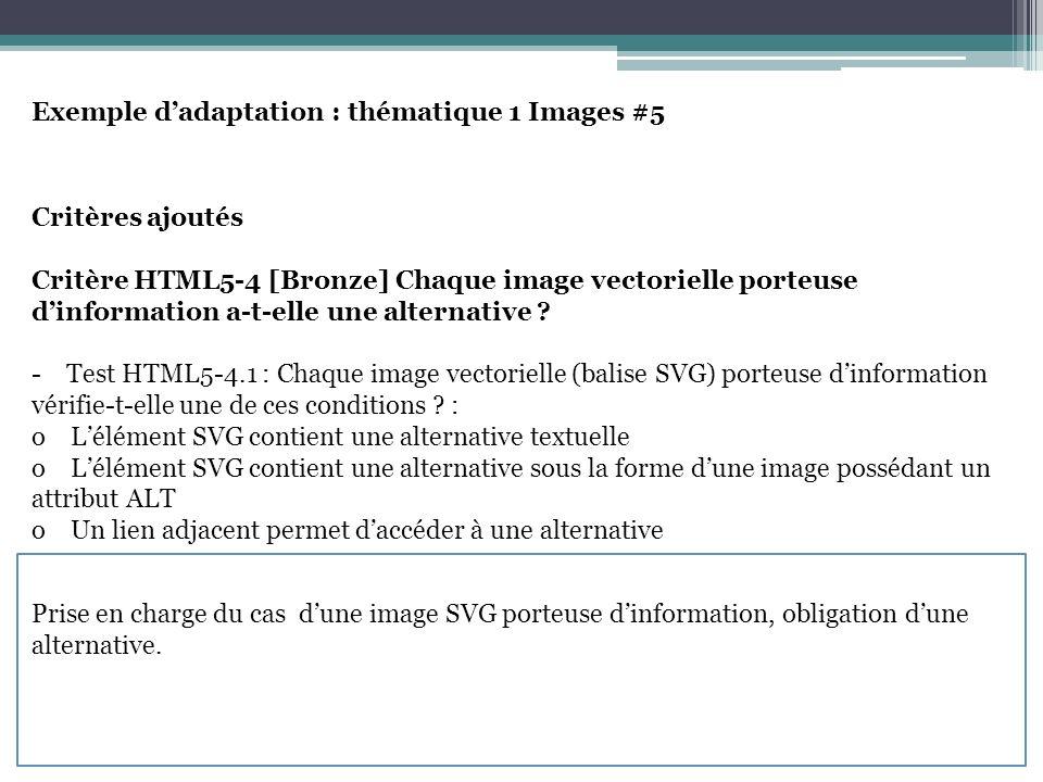 Exemple dadaptation : thématique 1 Images #6 Critères ajoutés Critère HTML5-5 [Bronze] Pour chaque image vectorielle porteuse dinformation ayant une alternative, cette alternative est-elle pertinente .