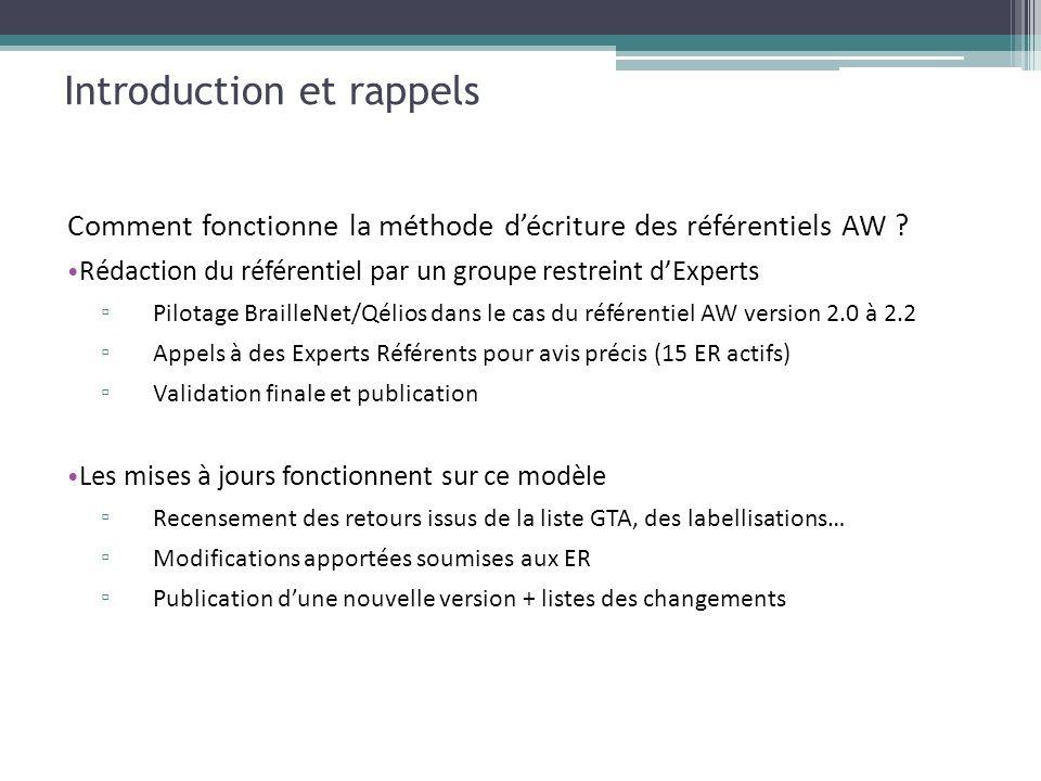 Introduction et rappels Comment fonctionne la méthode décriture des référentiels AW .