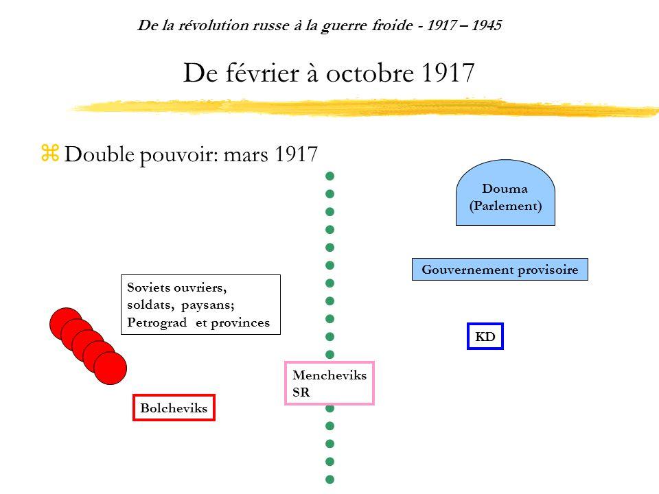 De février à octobre 1917 Double pouvoir: mars 1917 De la révolution russe à la guerre froide - 1917 – 1945 Douma (Parlement) Gouvernement provisoire