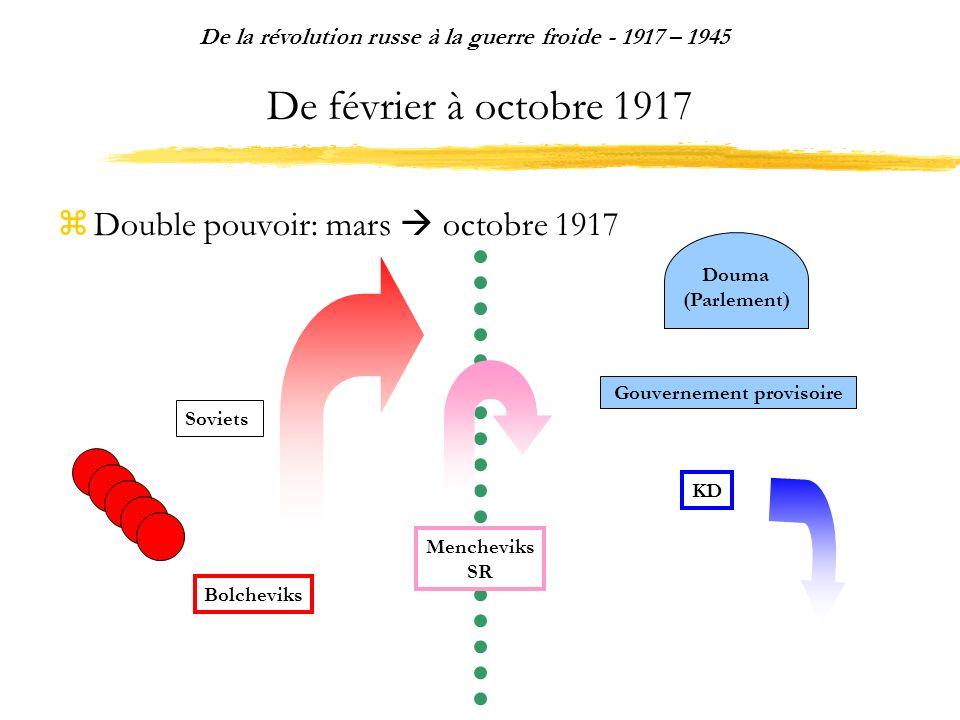 De février à octobre 1917 Double pouvoir: mars octobre 1917 De la révolution russe à la guerre froide - 1917 – 1945 Douma (Parlement) Gouvernement pro