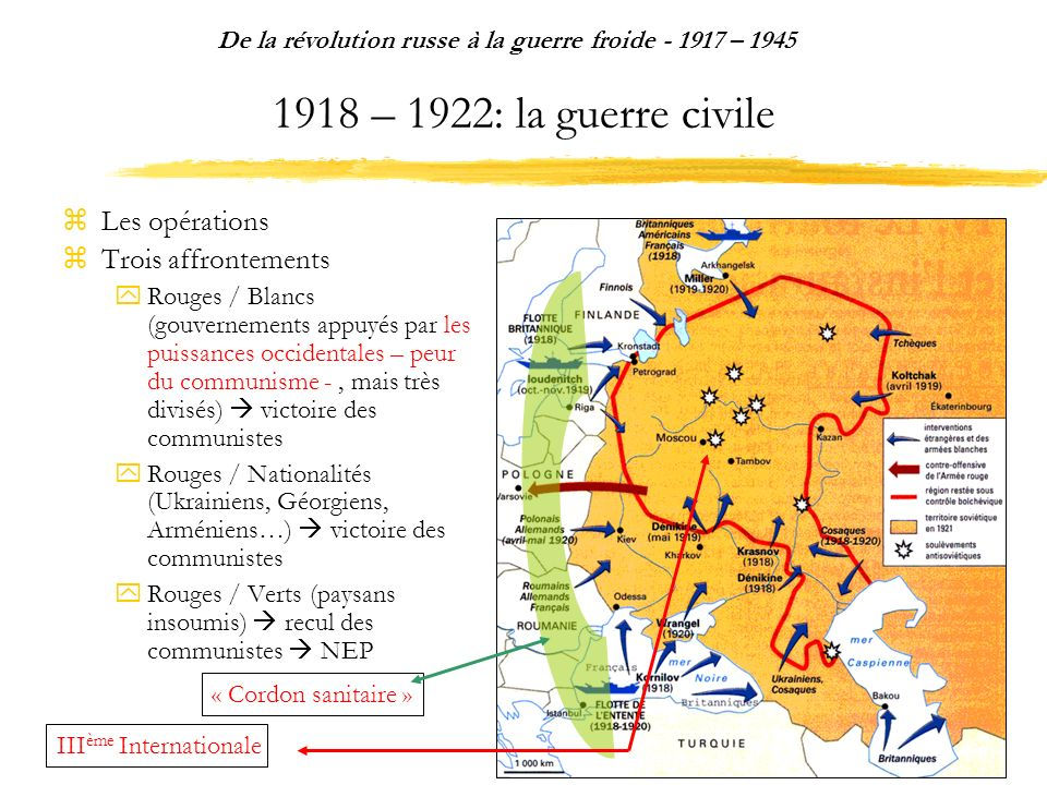 1918 – 1922: la guerre civile Les opérations Trois affrontements Rouges / Blancs (gouvernements appuyés par les puissances occidentales – peur du comm