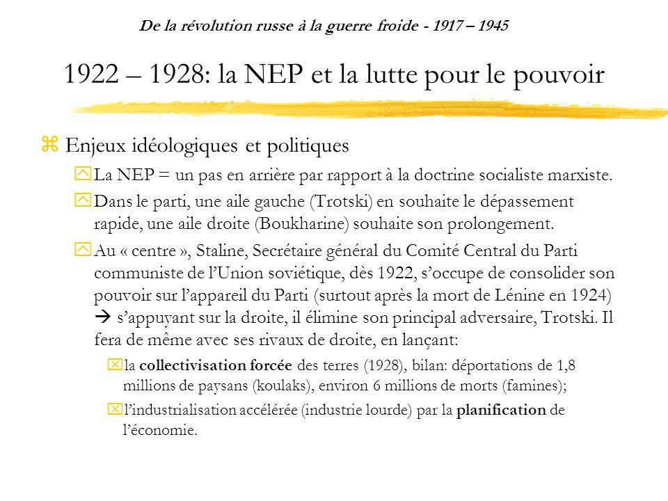 1922 – 1928: la NEP et la lutte pour le pouvoir Enjeux idéologiques et politiques La NEP = un pas en arrière par rapport à la doctrine socialiste marxiste.
