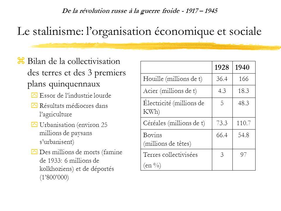 Le stalinisme: lorganisation économique et sociale De la révolution russe à la guerre froide - 1917 – 1945 Bilan de la collectivisation des terres et des 3 premiers plans quinquennaux Essor de lindustrie lourde Résultats médiocres dans lagriculture Urbanisation (environ 25 millions de paysans surbanisent) Des millions de morts (famine de 1933: 6 millions de kolkhoziens) et de déportés (1800000) 973Terres collectivisées (en %) 54.866.4Bovins (millions de têtes) 110.773.3Céréales (millions de t) 48.35Électricité (millions de KWh) 18.34.3Acier (millions de t) 16636.4Houille (millions de t) 19401928