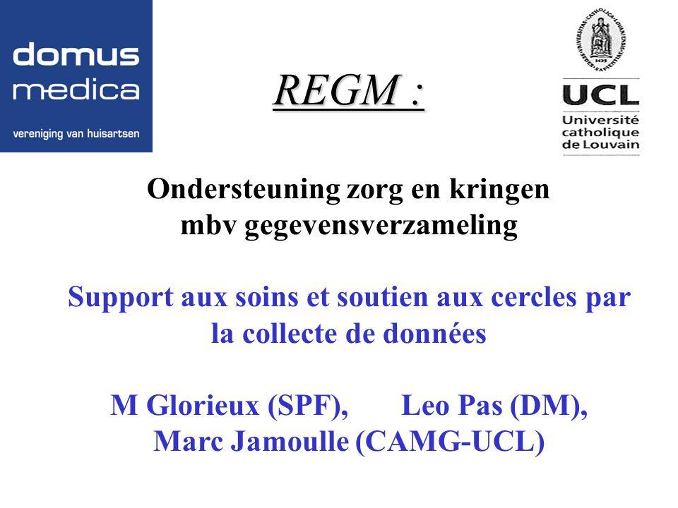REGM : Ondersteuning zorg en kringen mbv gegevensverzameling Support aux soins et soutien aux cercles par la collecte de données M Glorieux (SPF), Leo Pas (DM), Marc Jamoulle (CAMG-UCL)