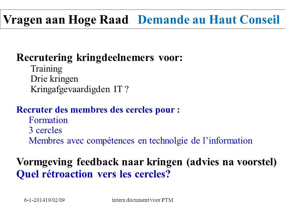6-1-201419/02/09intern document voor PTM Recrutering kringdeelnemers voor: Training Drie kringen Kringafgevaardigden IT .