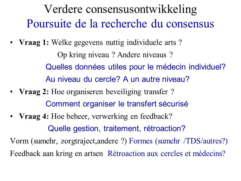 Verdere consensusontwikkeling Poursuite de la recherche du consensus Vraag 1: Welke gegevens nuttig individuele arts .