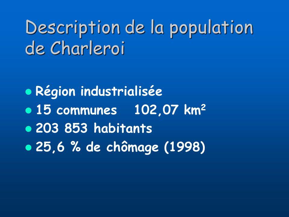 Description de la population de Charleroi Région industrialisée 15 communes 102,07 km 2 203 853 habitants 25,6 % de chômage (1998)