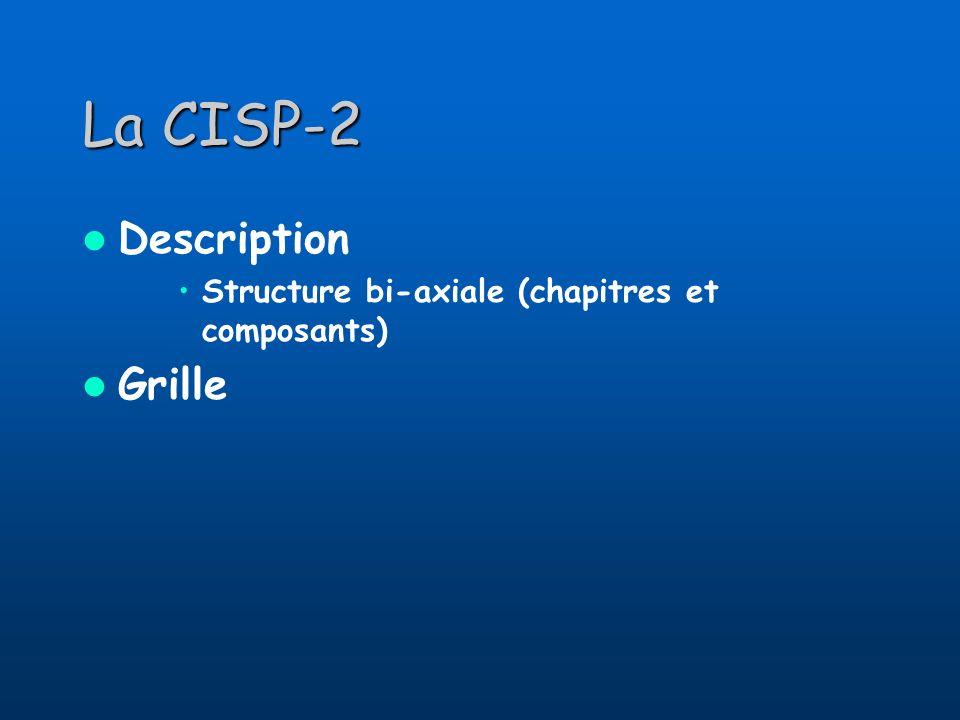 La CISP-2 Description Structure bi-axiale (chapitres et composants) Grille