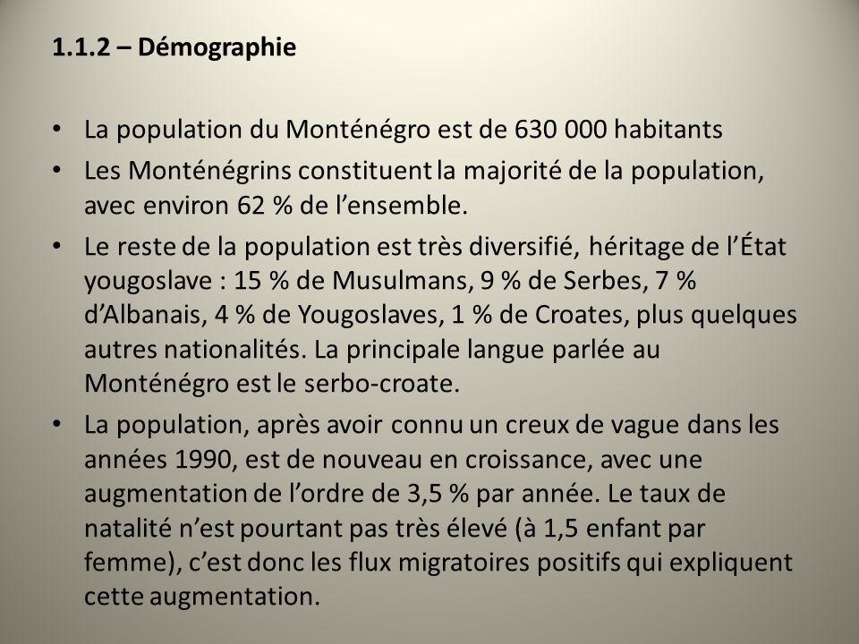 1.1.2 – Démographie La population du Monténégro est de 630 000 habitants Les Monténégrins constituent la majorité de la population, avec environ 62 %