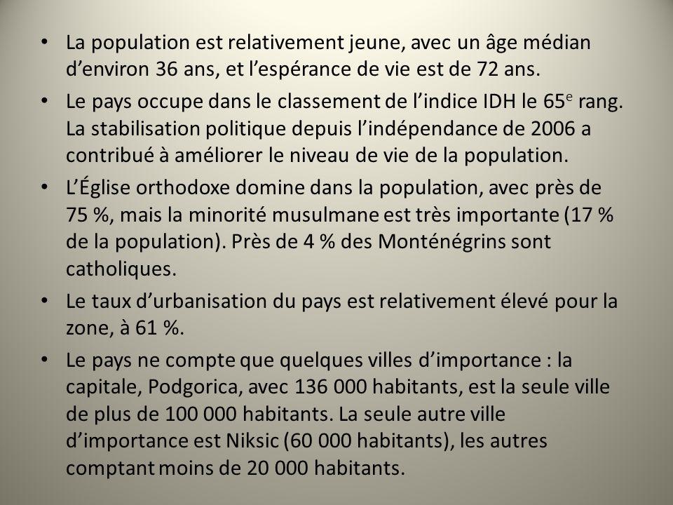 La population est relativement jeune, avec un âge médian denviron 36 ans, et lespérance de vie est de 72 ans. Le pays occupe dans le classement de lin