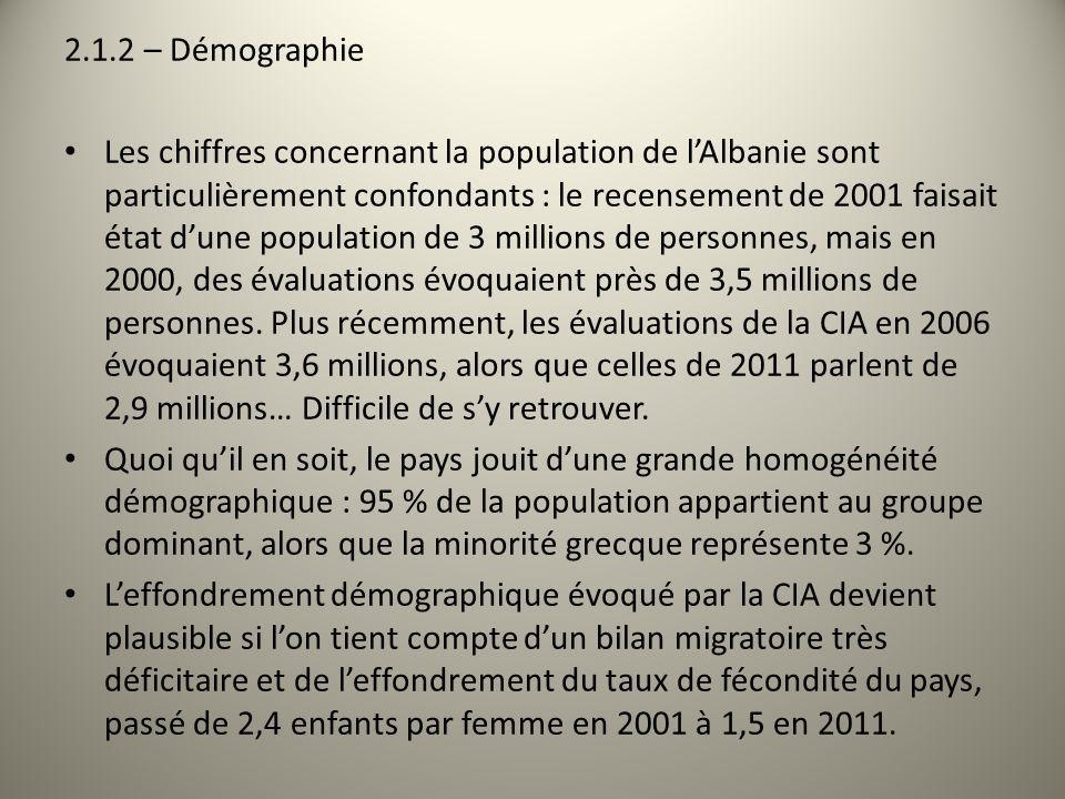 2.1.2 – Démographie Les chiffres concernant la population de lAlbanie sont particulièrement confondants : le recensement de 2001 faisait état dune pop