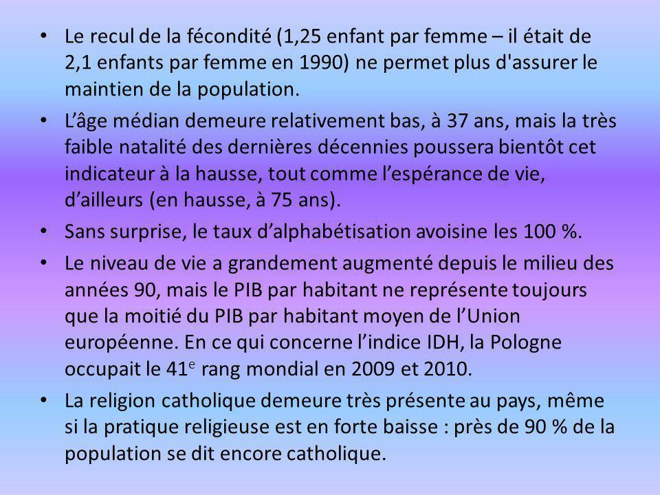 Le recul de la fécondité (1,25 enfant par femme – il était de 2,1 enfants par femme en 1990) ne permet plus d'assurer le maintien de la population. Lâ