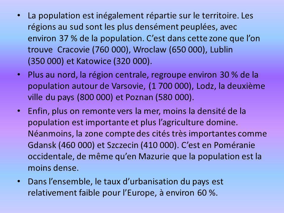 La population est inégalement répartie sur le territoire. Les régions au sud sont les plus densément peuplées, avec environ 37 % de la population. Ces