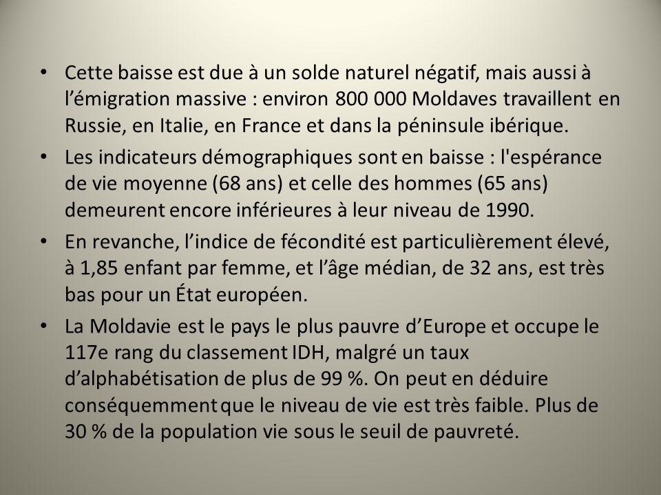 Cette baisse est due à un solde naturel négatif, mais aussi à lémigration massive : environ 800 000 Moldaves travaillent en Russie, en Italie, en France et dans la péninsule ibérique.