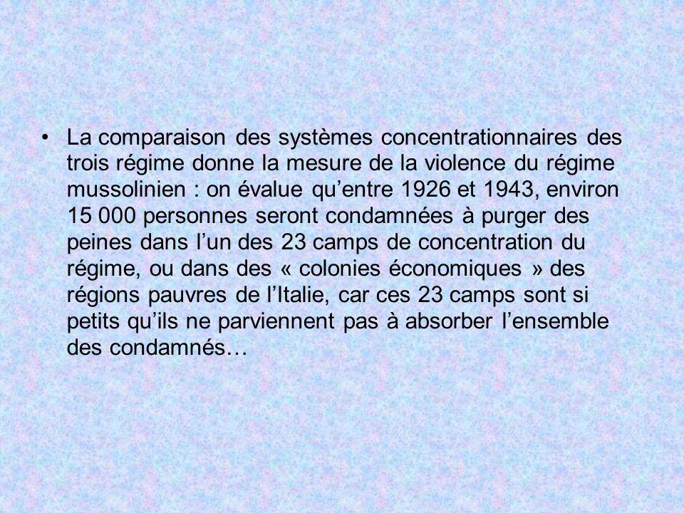 La comparaison des systèmes concentrationnaires des trois régime donne la mesure de la violence du régime mussolinien : on évalue quentre 1926 et 1943