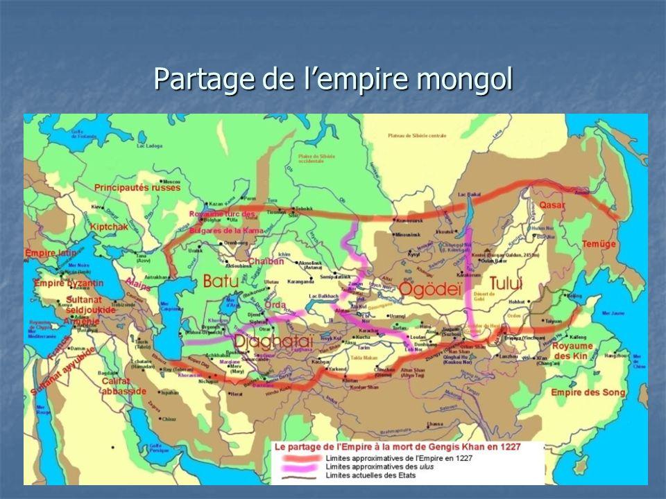 Partage de lempire mongol