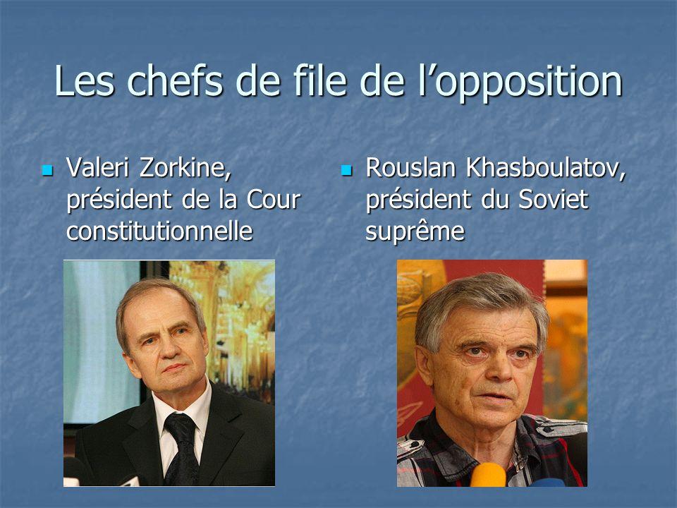 Les chefs de file de lopposition Valeri Zorkine, président de la Cour constitutionnelle Valeri Zorkine, président de la Cour constitutionnelle Rouslan