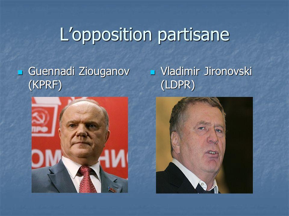 Lopposition partisane Vladimir Jironovski (LDPR) Vladimir Jironovski (LDPR) Guennadi Ziouganov (KPRF) Guennadi Ziouganov (KPRF)