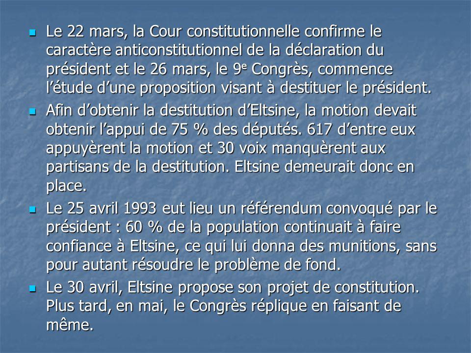 Le 22 mars, la Cour constitutionnelle confirme le caractère anticonstitutionnel de la déclaration du président et le 26 mars, le 9 e Congrès, commence