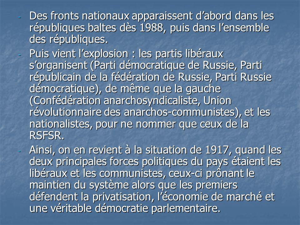 Résultats des élections : - Parti libéral démocratique (V.V.