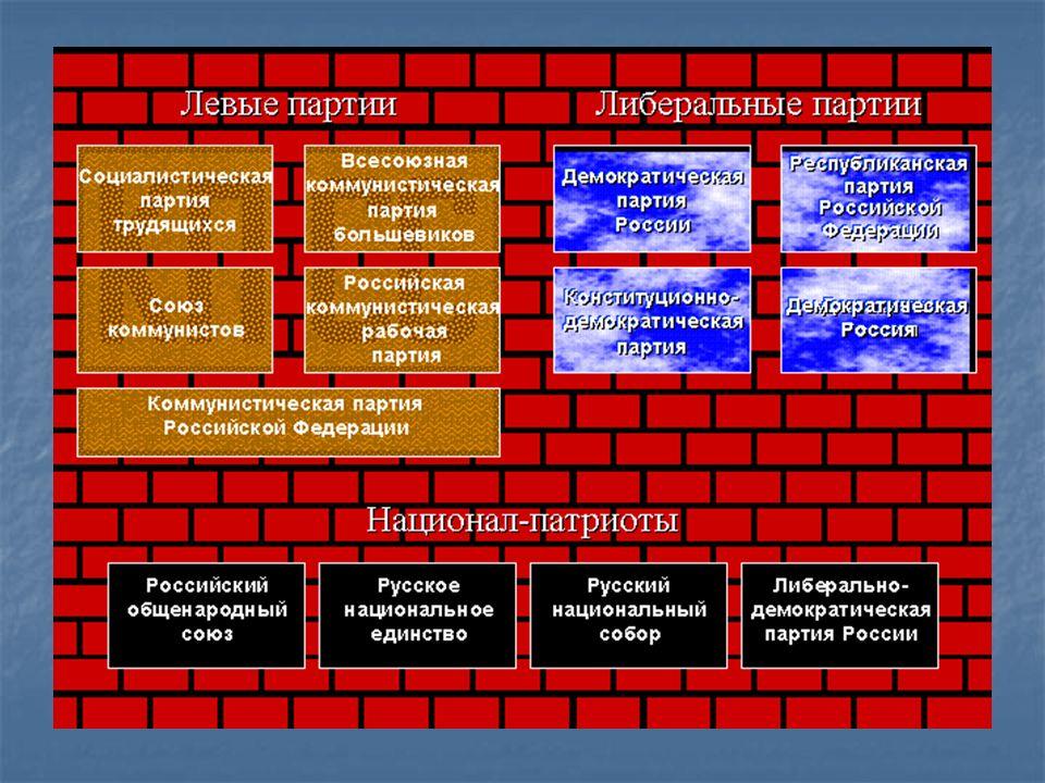 3.3 – La constitution eltsinienne - La Constitution proclame que la Fédération de Russie est un État de droit démocratique fédératif, doté dun gouvernement de type républicain.