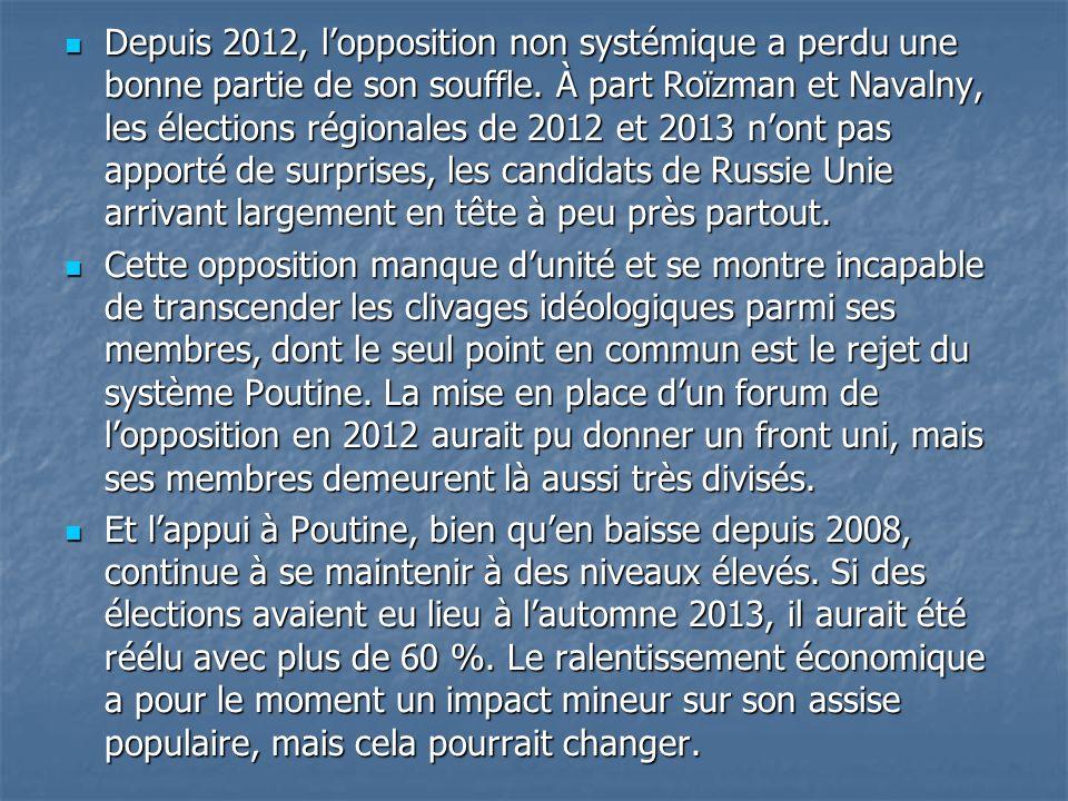 Depuis 2012, lopposition non systémique a perdu une bonne partie de son souffle. À part Roïzman et Navalny, les élections régionales de 2012 et 2013 n