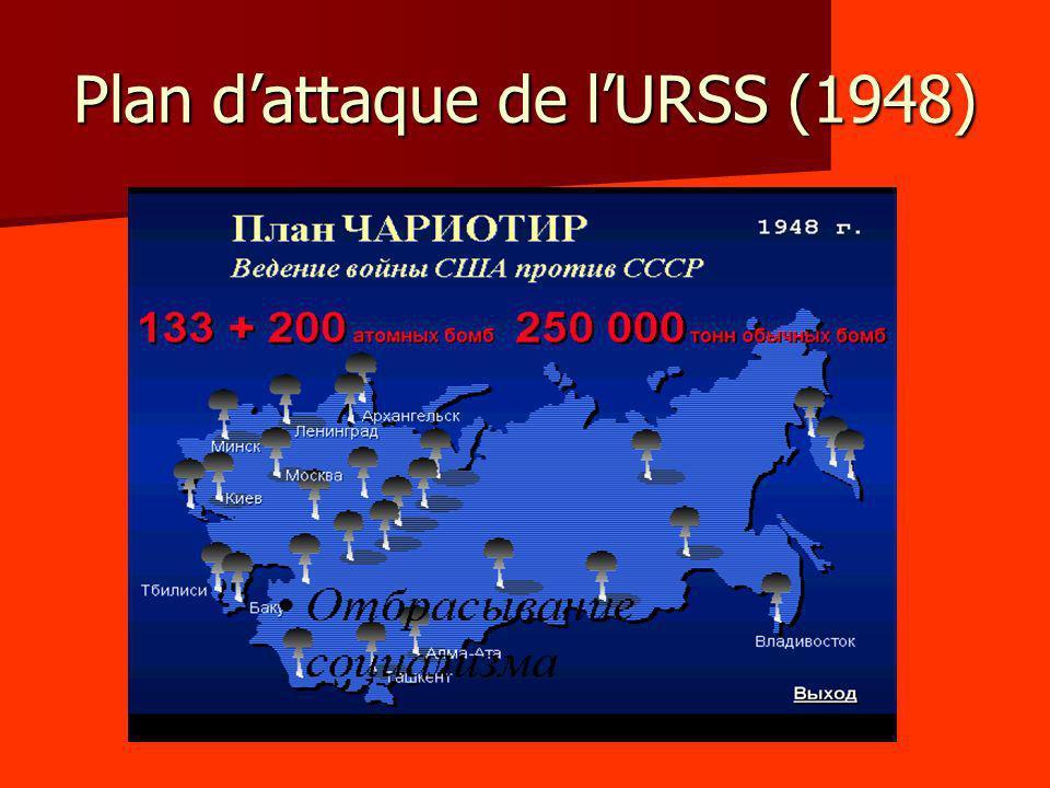 Plan dattaque de lURSS (1948)