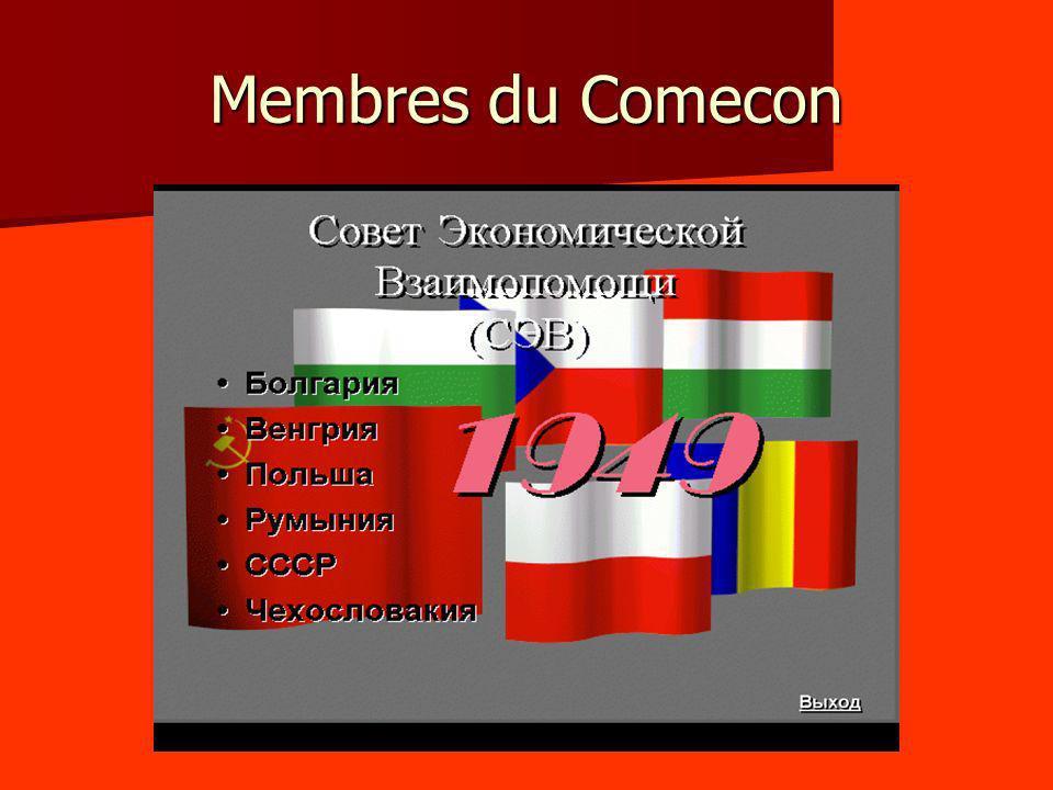Membres du Comecon