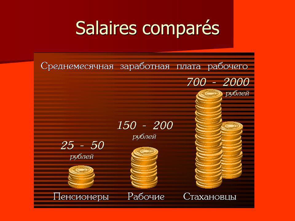 Salaires comparés