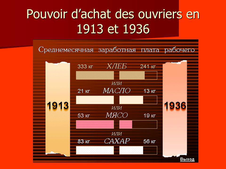Pouvoir dachat des ouvriers en 1913 et 1936