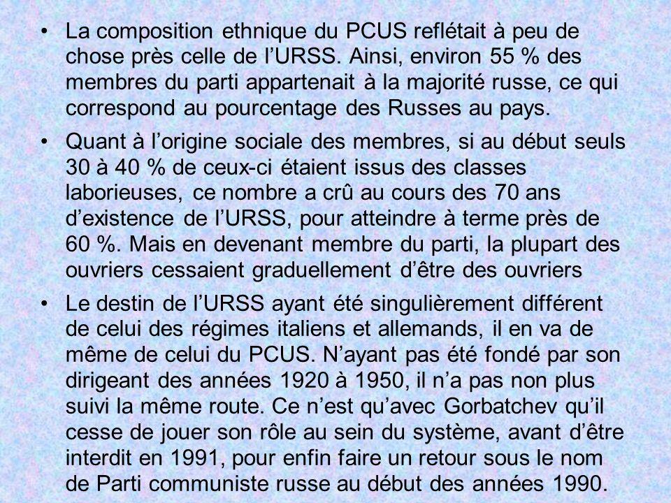 La composition ethnique du PCUS reflétait à peu de chose près celle de lURSS. Ainsi, environ 55 % des membres du parti appartenait à la majorité russe