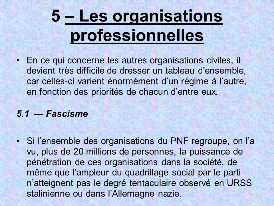 5 – Les organisations professionnelles En ce qui concerne les autres organisations civiles, il devient très difficile de dresser un tableau densemble,