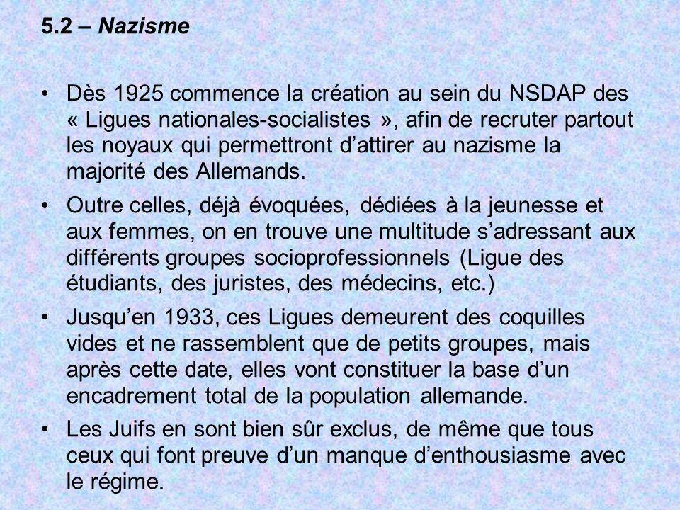 5.2 – Nazisme Dès 1925 commence la création au sein du NSDAP des « Ligues nationales-socialistes », afin de recruter partout les noyaux qui permettron