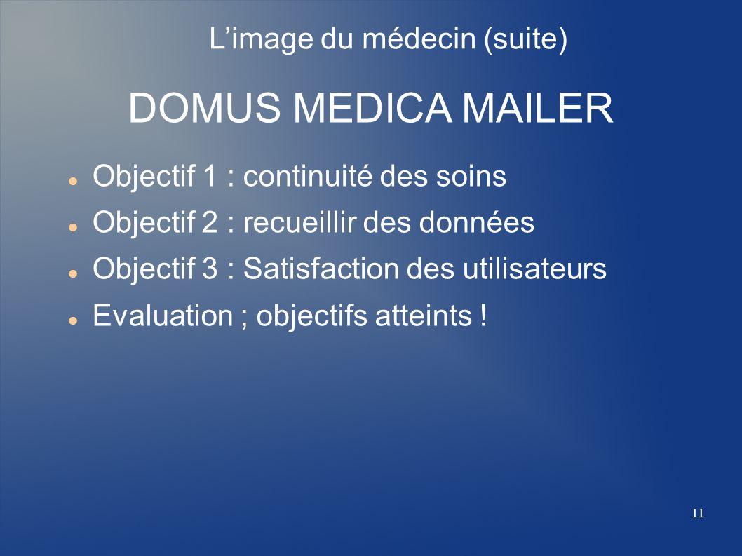 DOMUS MEDICA MAILER Objectif 1 : continuité des soins Objectif 2 : recueillir des données Objectif 3 : Satisfaction des utilisateurs Evaluation ; obje