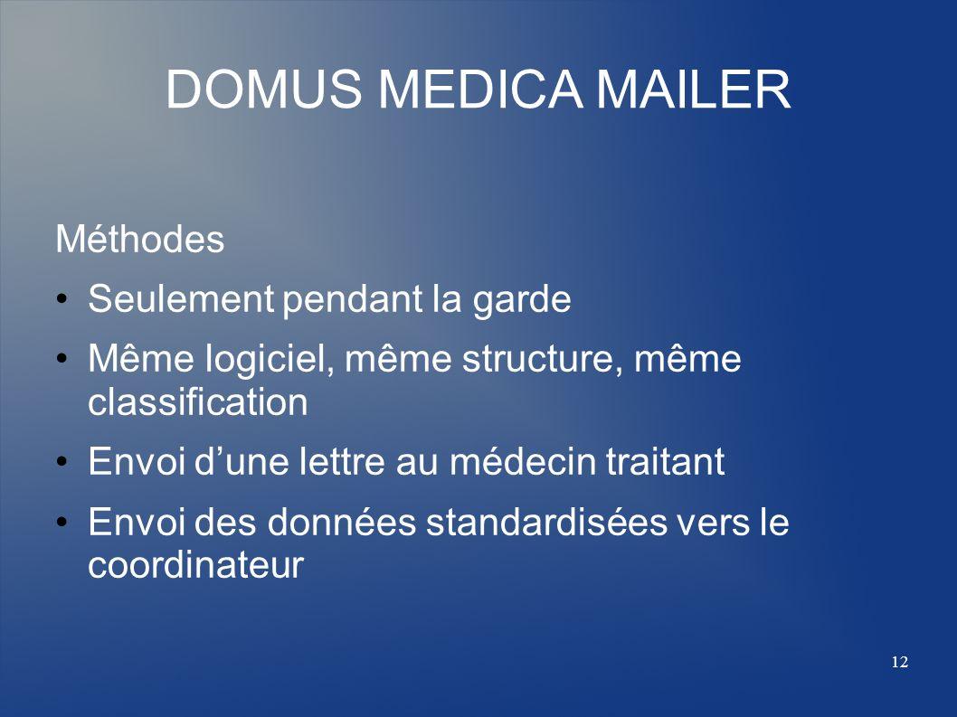 Méthodes Seulement pendant la garde Même logiciel, même structure, même classification Envoi dune lettre au médecin traitant Envoi des données standar