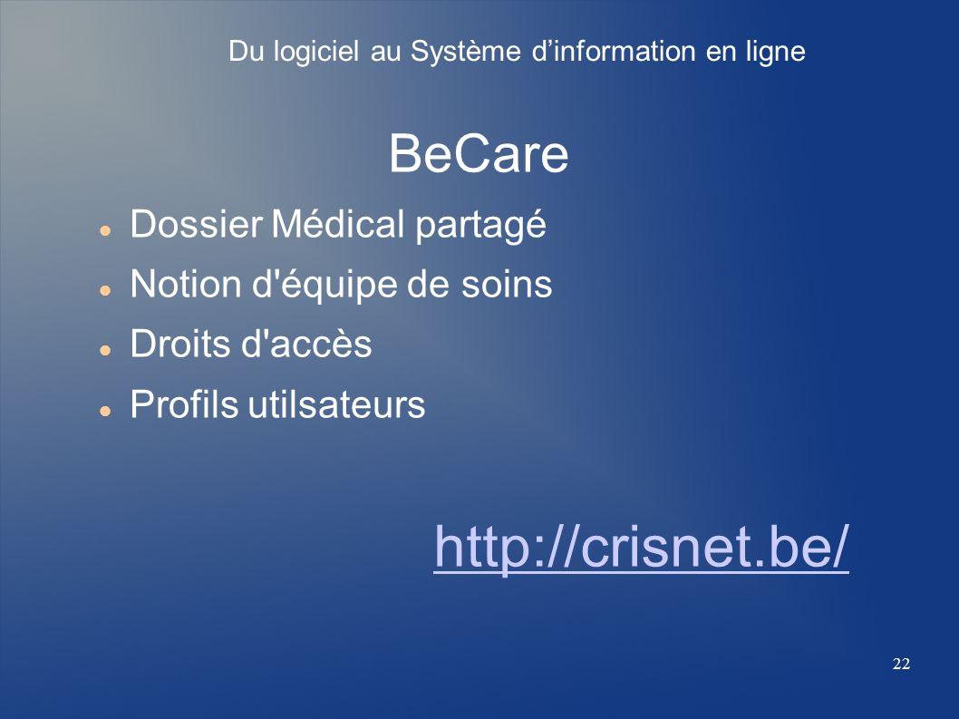 BeCare Dossier Médical partagé Notion d'équipe de soins Droits d'accès Profils utilsateurs Du logiciel au Système dinformation en ligne http://crisnet