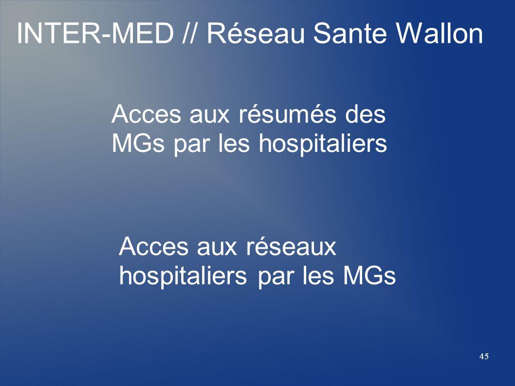 INTER-MED // Réseau Sante Wallon Acces aux réseaux hospitaliers par les MGs Acces aux résumés des MGs par les hospitaliers 45