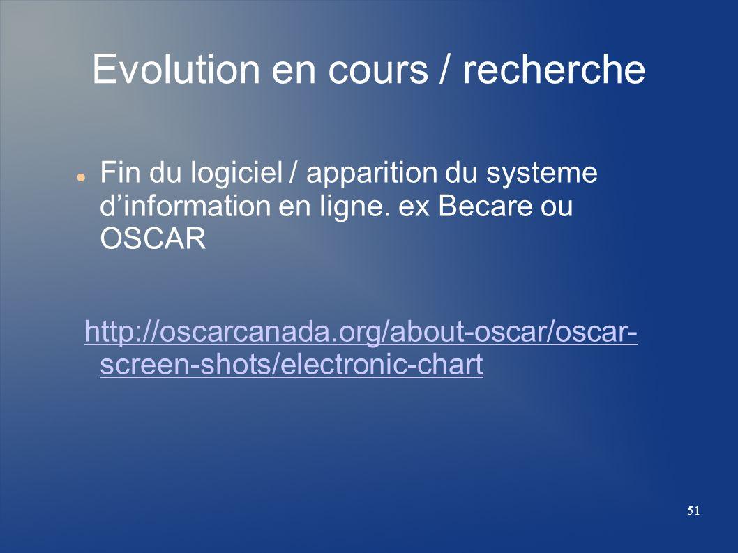 Evolution en cours / recherche Fin du logiciel / apparition du systeme dinformation en ligne. ex Becare ou OSCAR http://oscarcanada.org/about-oscar/os