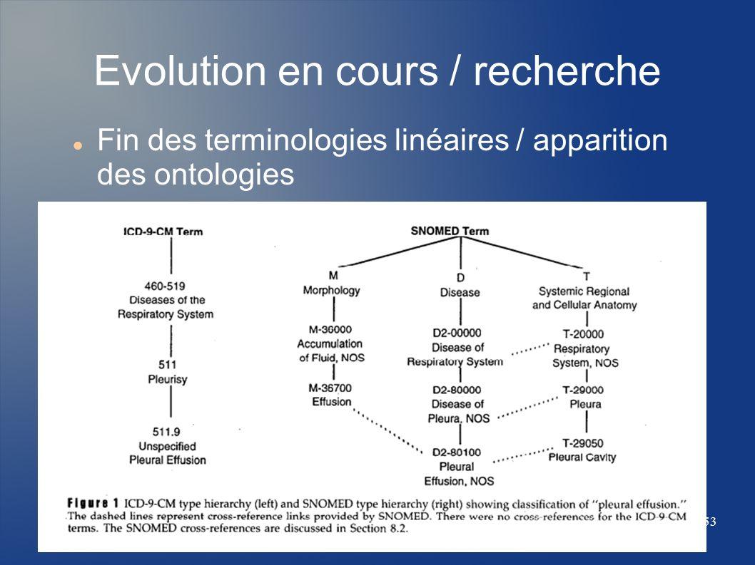 Evolution en cours / recherche Fin des terminologies linéaires / apparition des ontologies 53