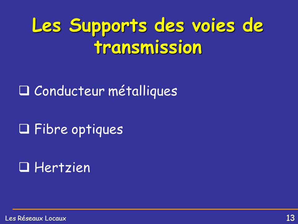 12 Les Réseaux Locaux Voie de transmission Capacité dun canal Débit binaire Capacité maximale dun canal Rapidité de modulation Rapidité maximale de mo