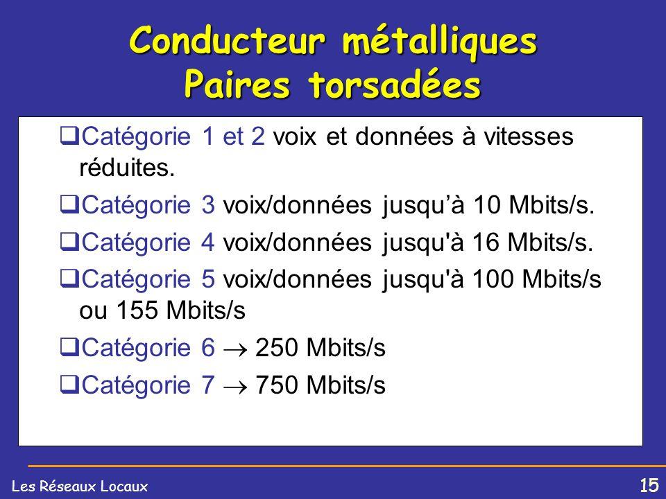 14 Les Réseaux Locaux Conducteur métalliques Paires torsadées Des paires torsadées non blindées (UTP :Unshielded Twisted Pair) Des paires torsadées bl