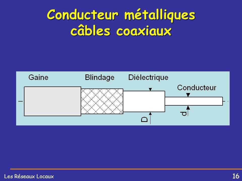 15 Les Réseaux Locaux Conducteur métalliques Paires torsadées Catégorie 1 et 2 voix et données à vitesses réduites. Catégorie 3 voix/données jusquà 10