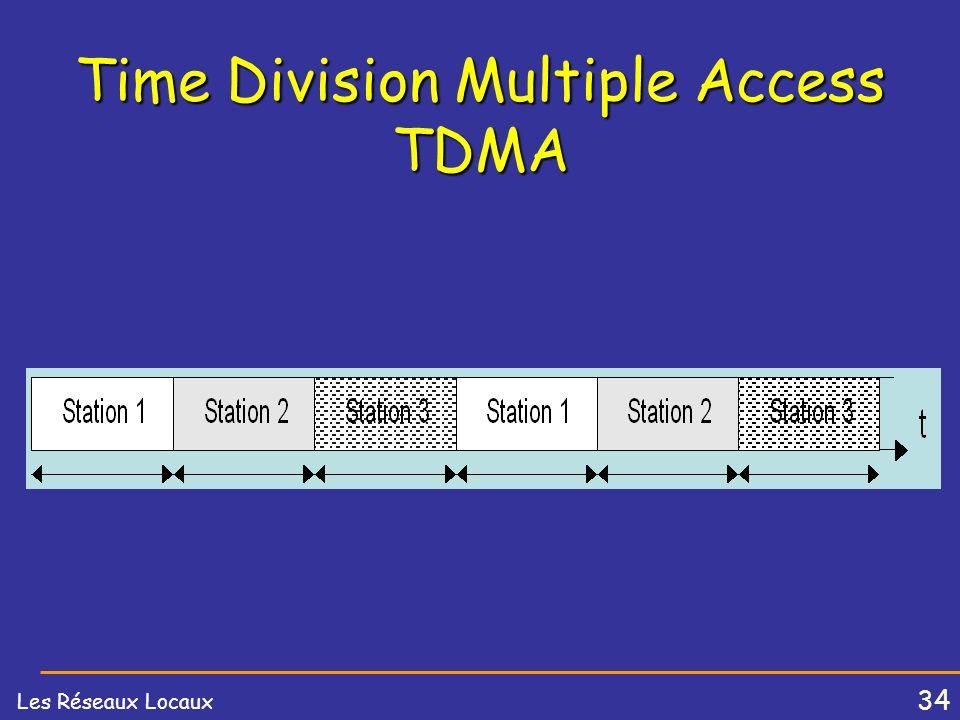 33 Les Réseaux Locaux Classification des méthodes daccès Compétition. –Accès aléatoire (Type CSMA: Carrier sense multiple access ) Multiplexage. –Temp