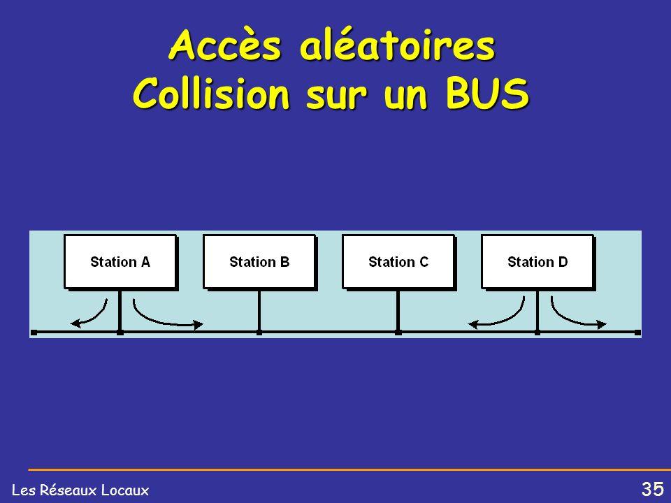 34 Les Réseaux Locaux Time Division Multiple Access TDMA