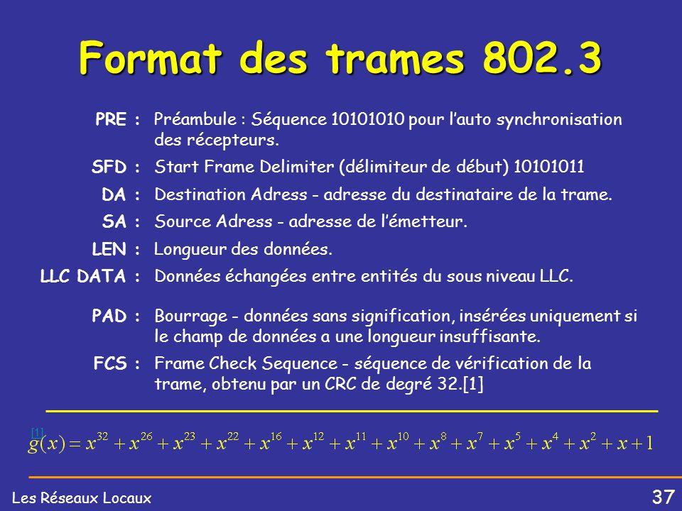 36 Les Réseaux Locaux Format des trames 802.3 ChampsPRESFDDASALENLLC DATAPADFCS Taille (octets) 71662< 1519< 644