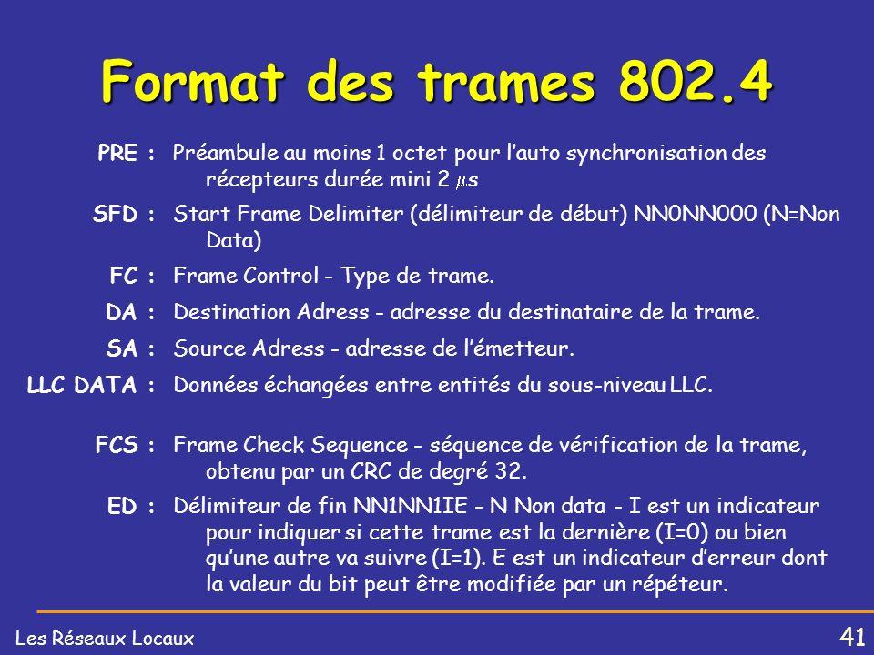 40 Les Réseaux Locaux Jeton sur BUS: Format des trames 802.4 ChampsPRESFDFCDASALLC DATAFCSED Taille (octets) 1 ou +112 ou 6 0 à 819141