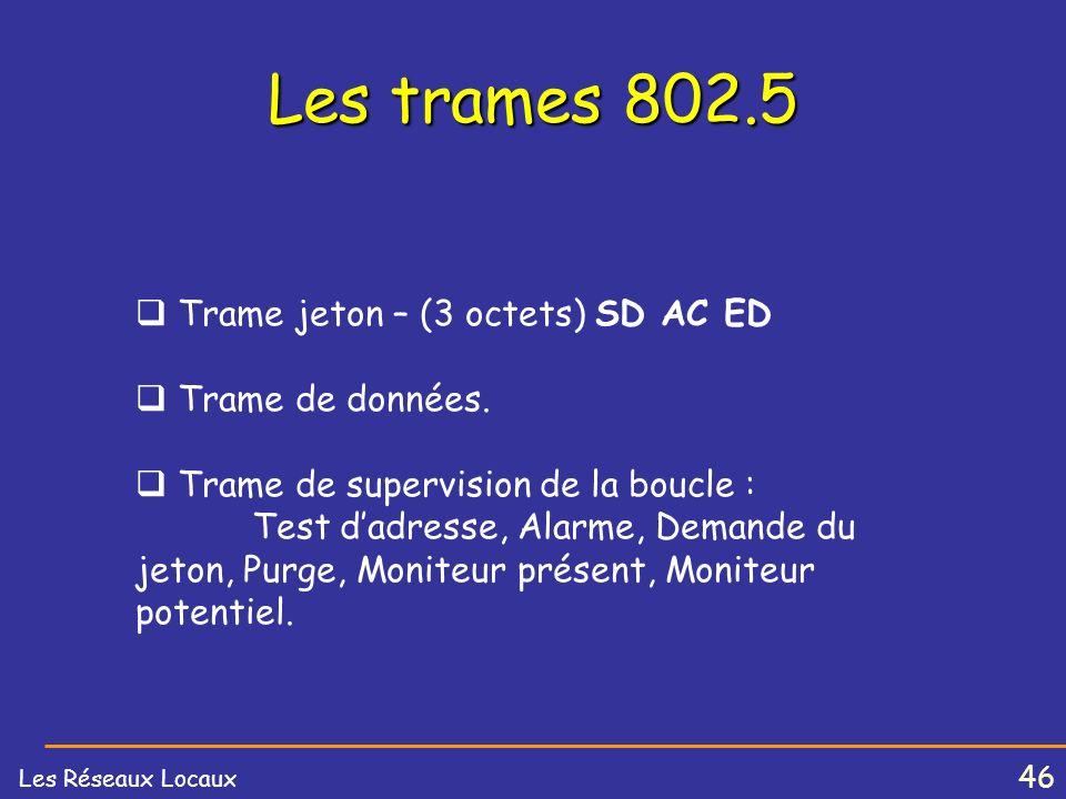 45 Les Réseaux Locaux Le champ AC - 802.5 PPPPriorité du jeton 111 la plus élevée 000 la plus faible TJeton (token) 0=libre - 1=occupé Mmoniteur : mis