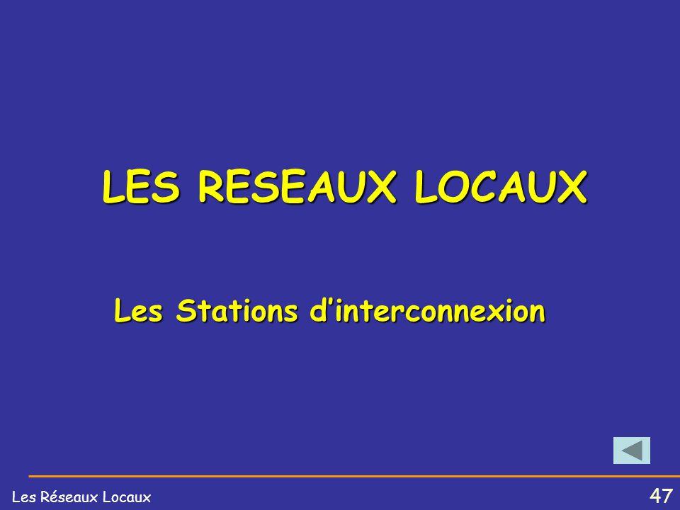 46 Les Réseaux Locaux Les trames 802.5 Trame jeton – (3 octets) SD AC ED Trame de données. Trame de supervision de la boucle : Test dadresse, Alarme,